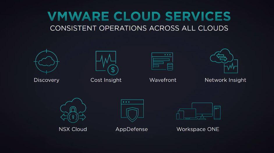 VMware Cloud Services