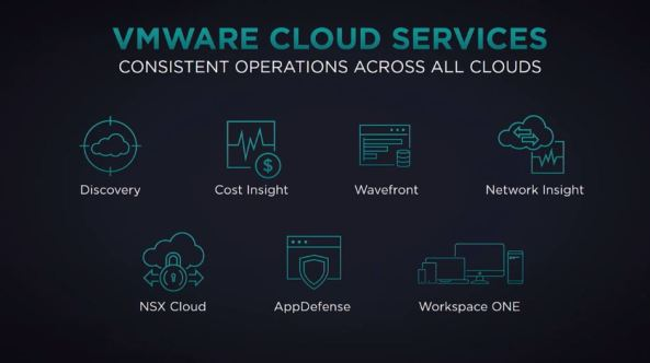 VMware Cloud Services